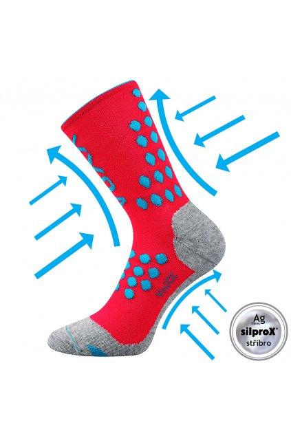 kompresní ponožky Finish - neon růžová