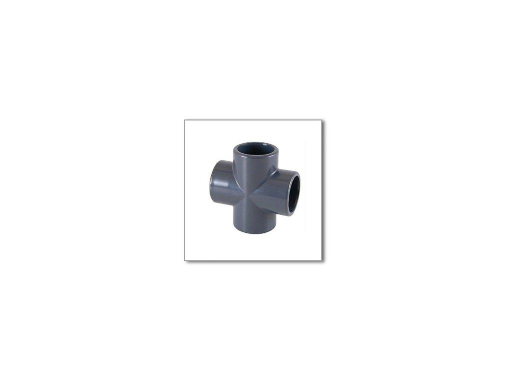 PVC kříž - lepení x lepení