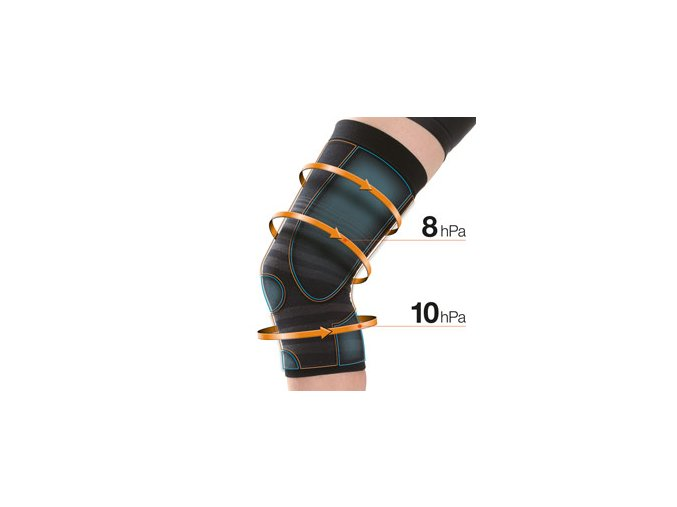 kompresní návlek na koleno