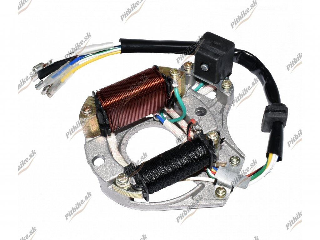 Zapaľovanie stator 2 cievkové ATV 7723100556095 (3)