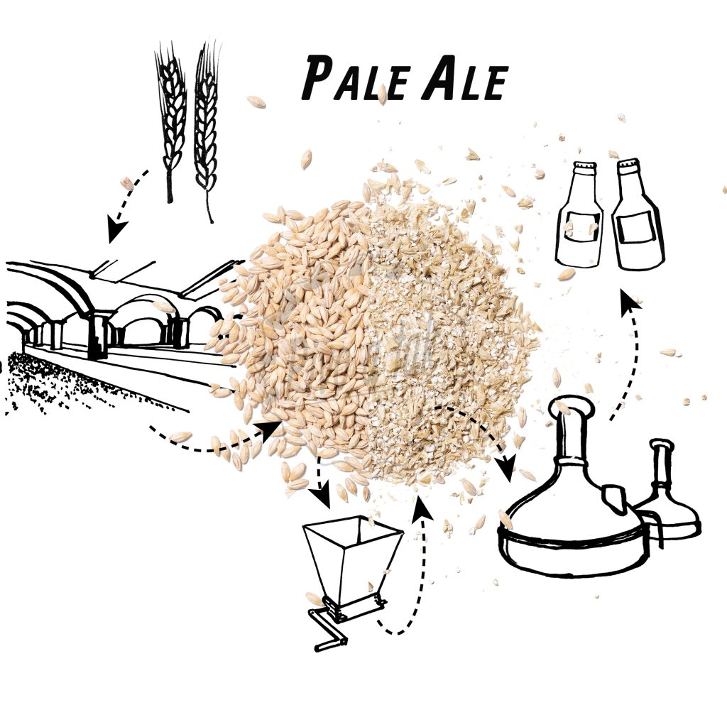 Slad Pale Ale - šrotovaný