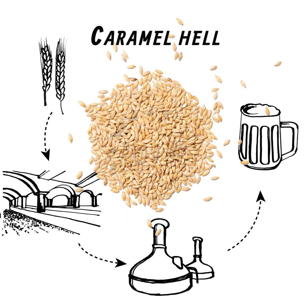 Slad BEST Caramel® Hell (karamelový)