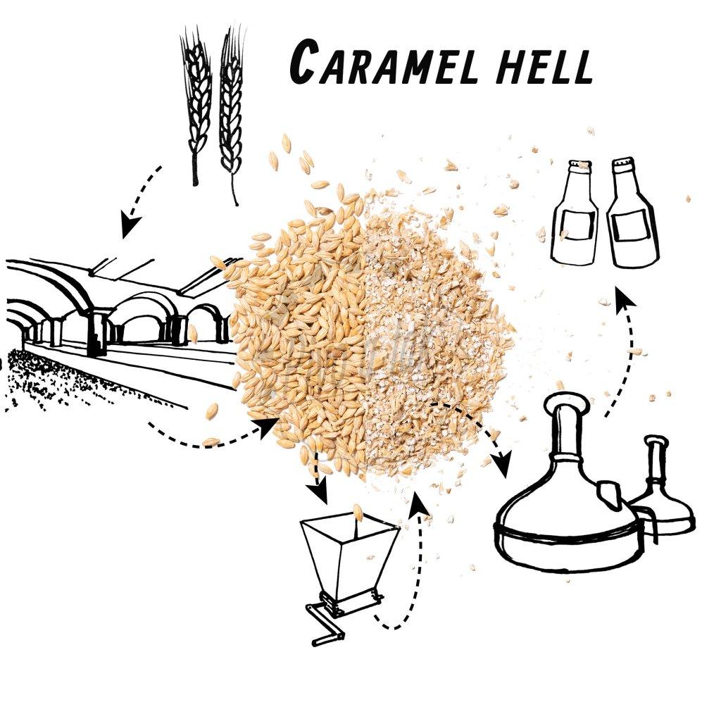 Slad BEST Caramel® Hell (karamelový) ŠROTOVANÝ