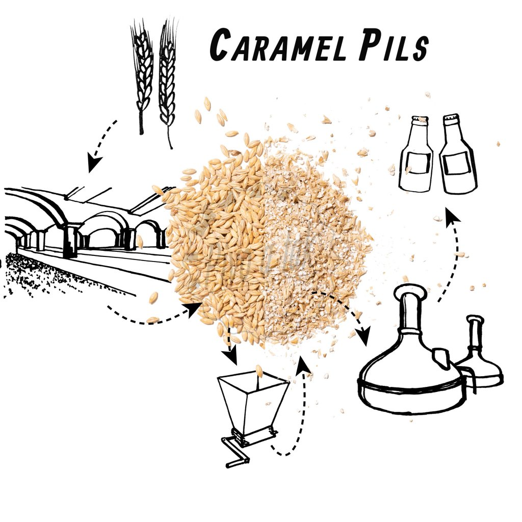 Slad BEST Caramel® Pils (karamelový) ŠROTOVANÝ