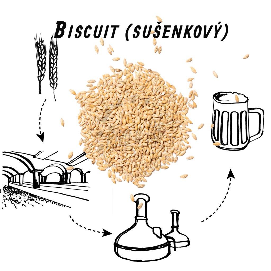 slad vcelku Biscuit