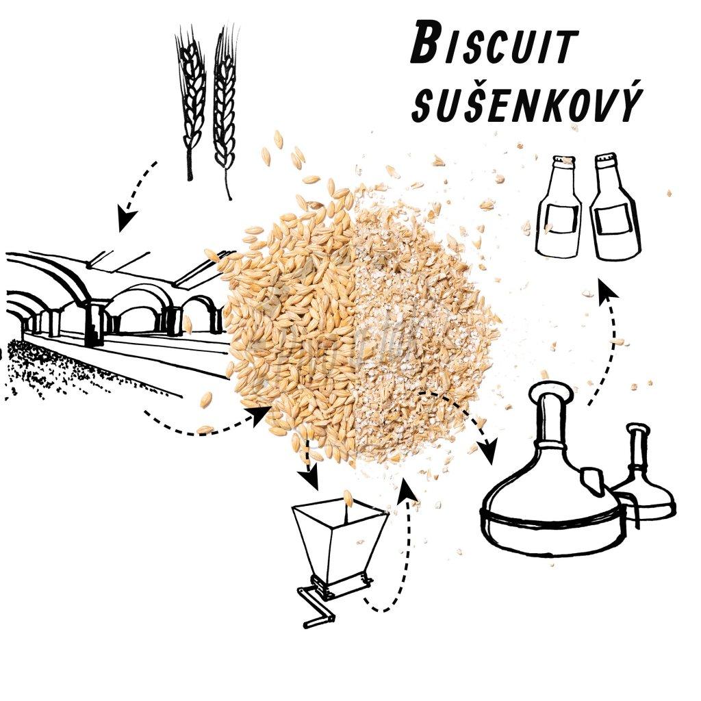 šrotovaný slad Biscuit