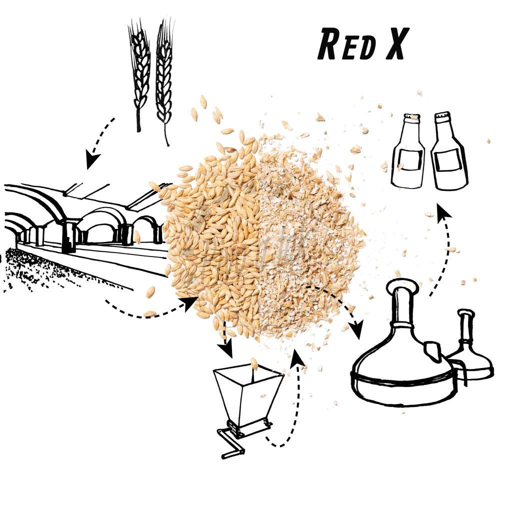 šrotovaný slad redx