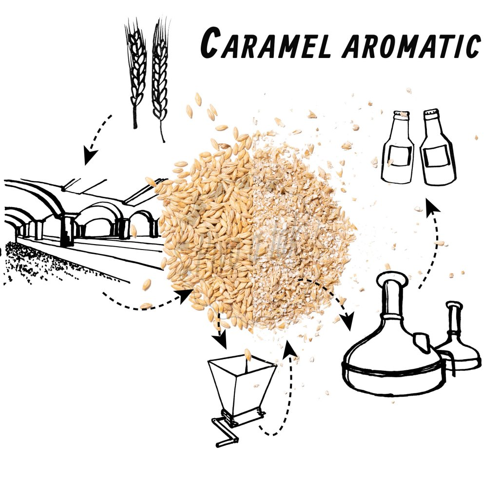 šrotovaný slad caraaroma
