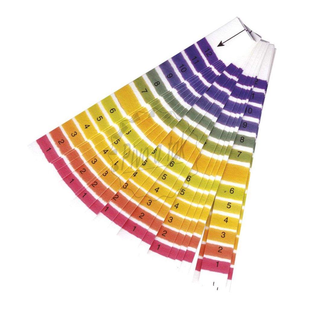 pH proužky