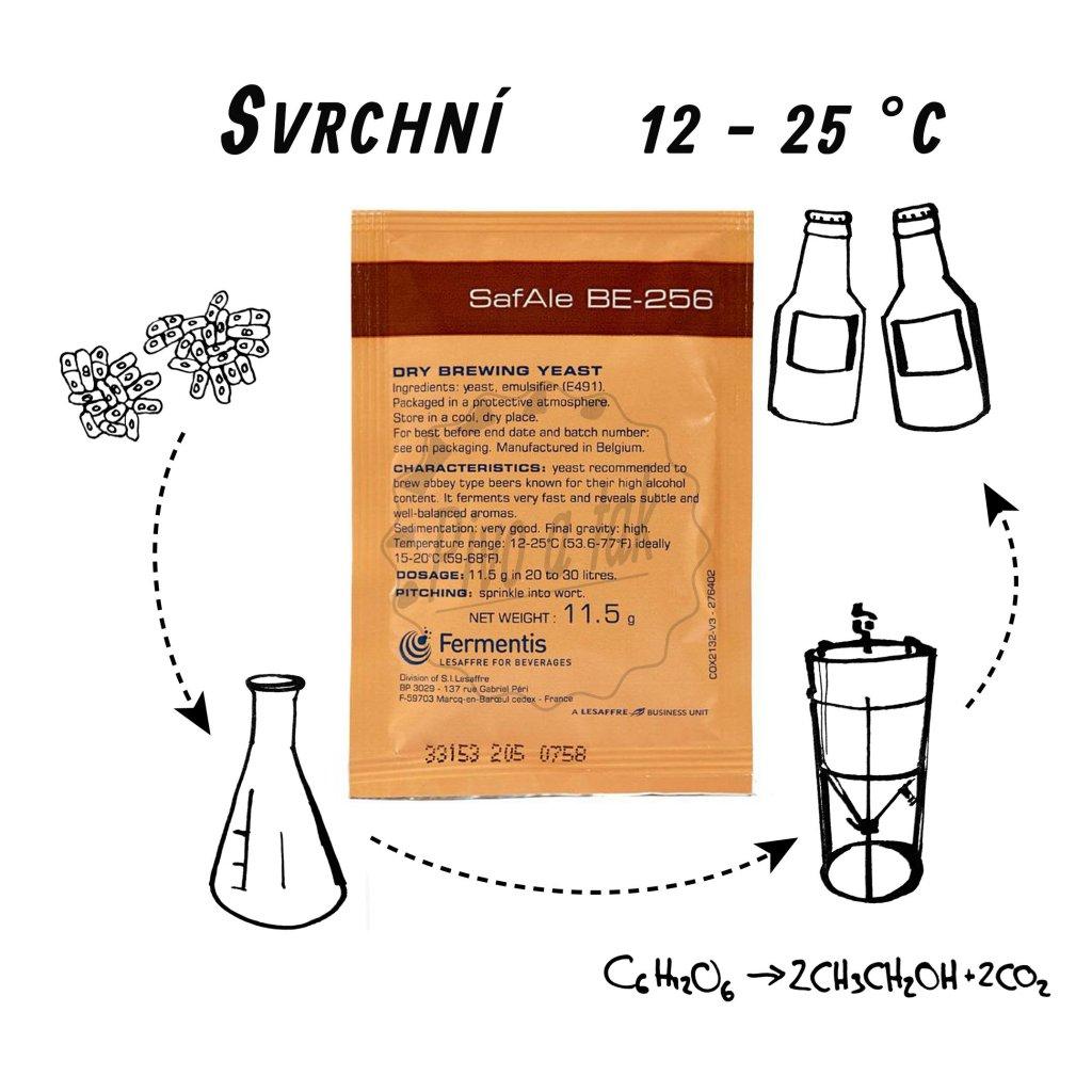Kvasnice Fermentis SafAle BE-256 (Abbaye) 11,5 g