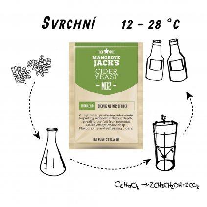 Kvasnice Mangrove Jack's Craft Series Cider M02 - 10 g