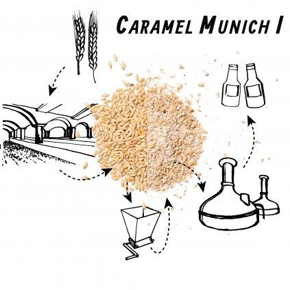 Slad BEST Caramel Munich I (mnichovský kamamelový) ŠROTOVANÝ
