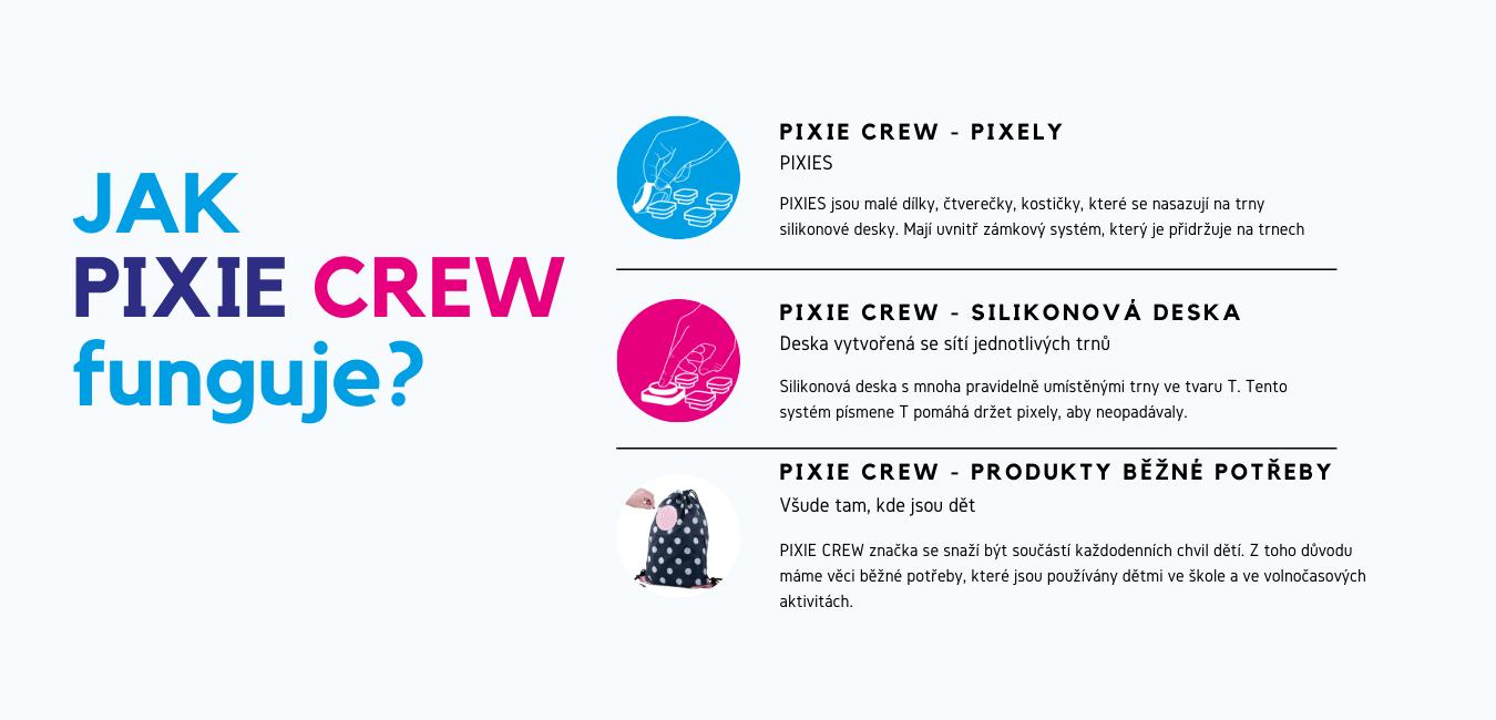Víte, jak funguje PIXIE CREW? Patentovaná technologie založená na pixelech a silikonové desce.