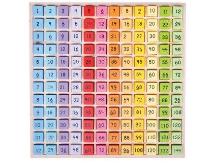 Bijgjigs Toys Dřevěná tabulka počítání