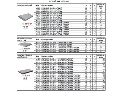BETÓNOVÁ STRIEŠKA STĹPIKOVÁ 40 x 40 cm - ŠTVORCOVÁ, ROVNÁ, FAREBNÁ