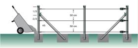 Stavba plotu - betonování sloupků