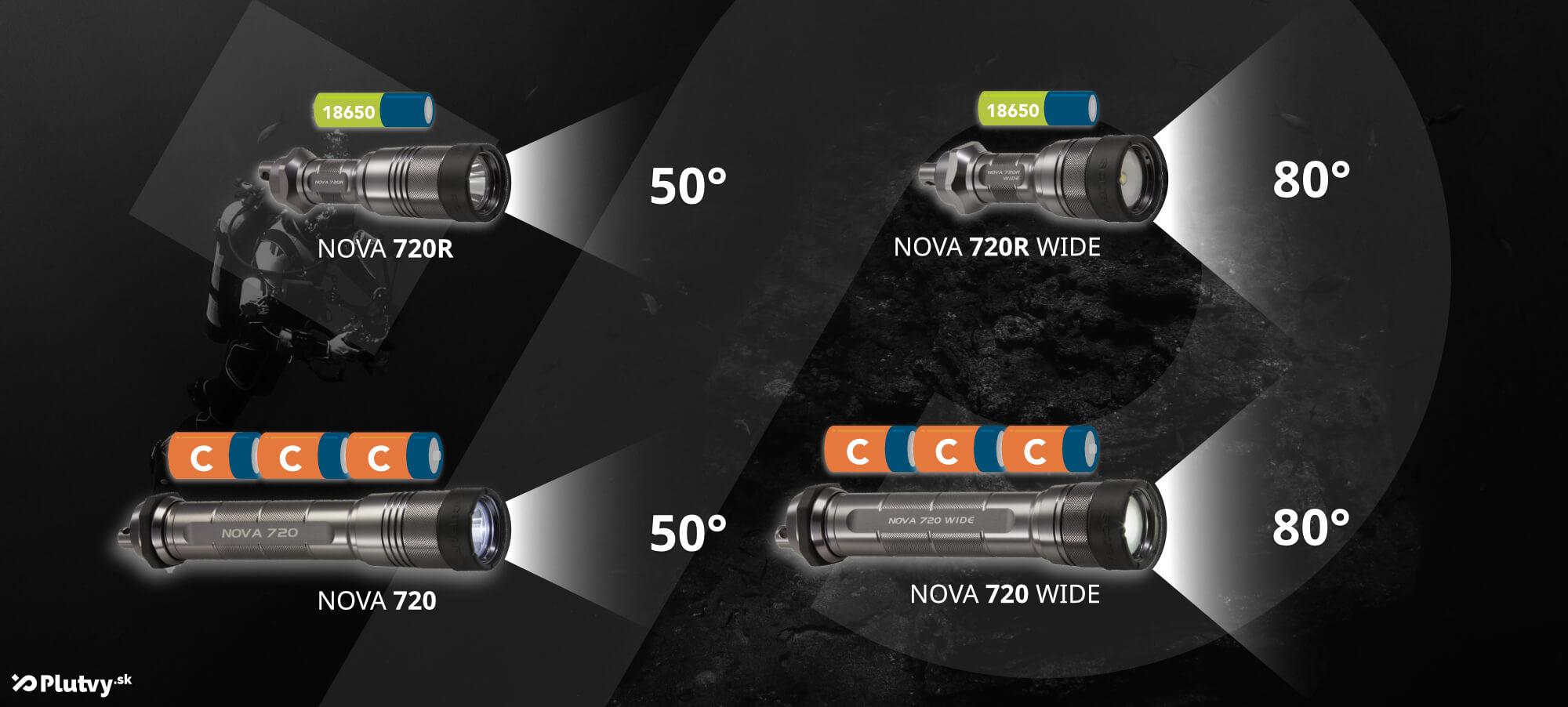 porovnanie potápačských bateriek Scubapro Novalight v Plutvy.sk