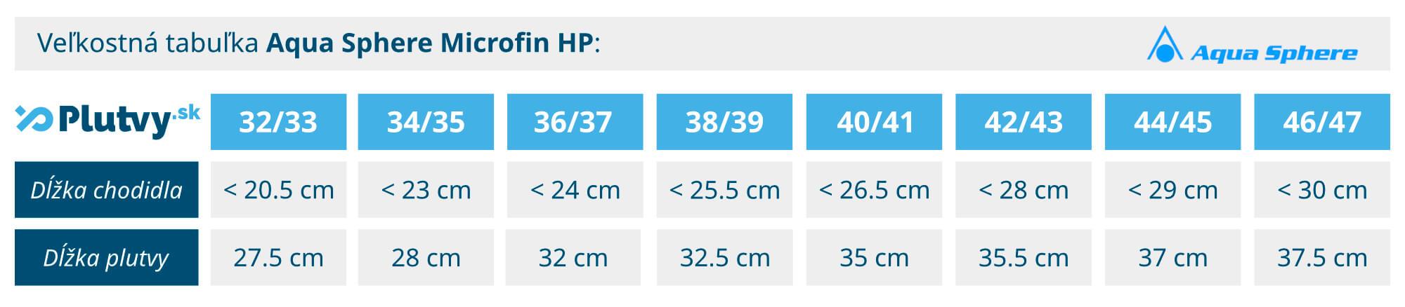 AQS Microfin HP tabuľka veľkostí detské a juniorske plutvy, v obchode Plutvy.sk