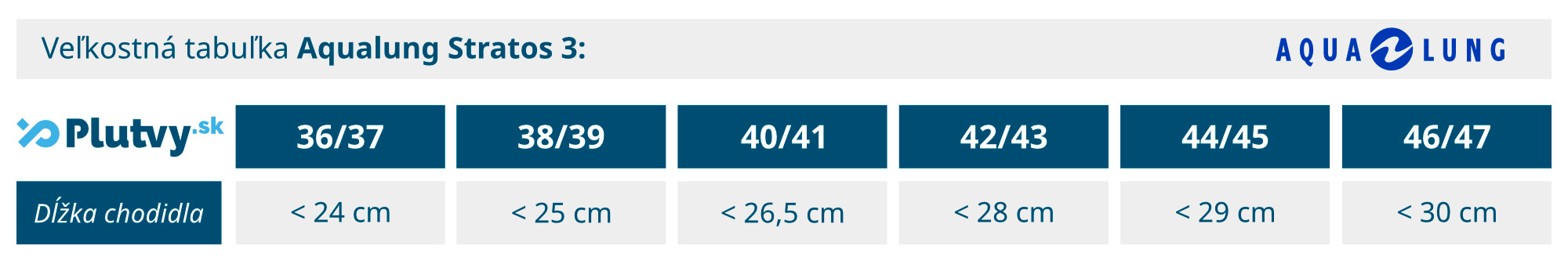 Tabuľka veľkosti plutiev Aqualung Stratos 3 v eshope Plutvy.sk