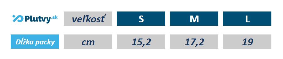Finis ISO plavecké packy, tabuľka veľkostí, Plutvy.sk