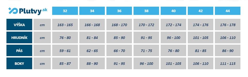 Michael Phelps Solid, tabuľka veľkostí, na Plutvy.sk