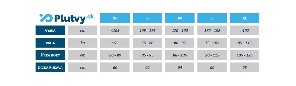 parka-zone3-tabulka-velkosti