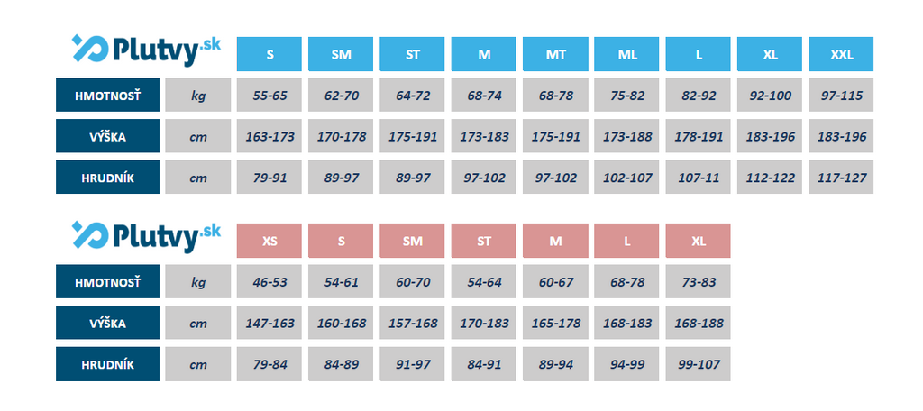 tabuľka veľkostí Zone3 Versa, swim run oblek, v obchode Plutvy.sk