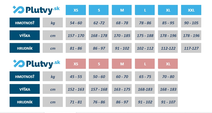 Zone3 Kneeskin tabuľka veľkostí triatlon oblek, Plutvy.sk