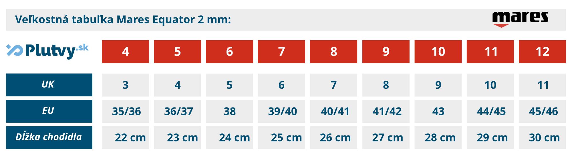 Mares Equator 2mm tabuľka veľkosti neoprénových topánok od Plutvy.sk
