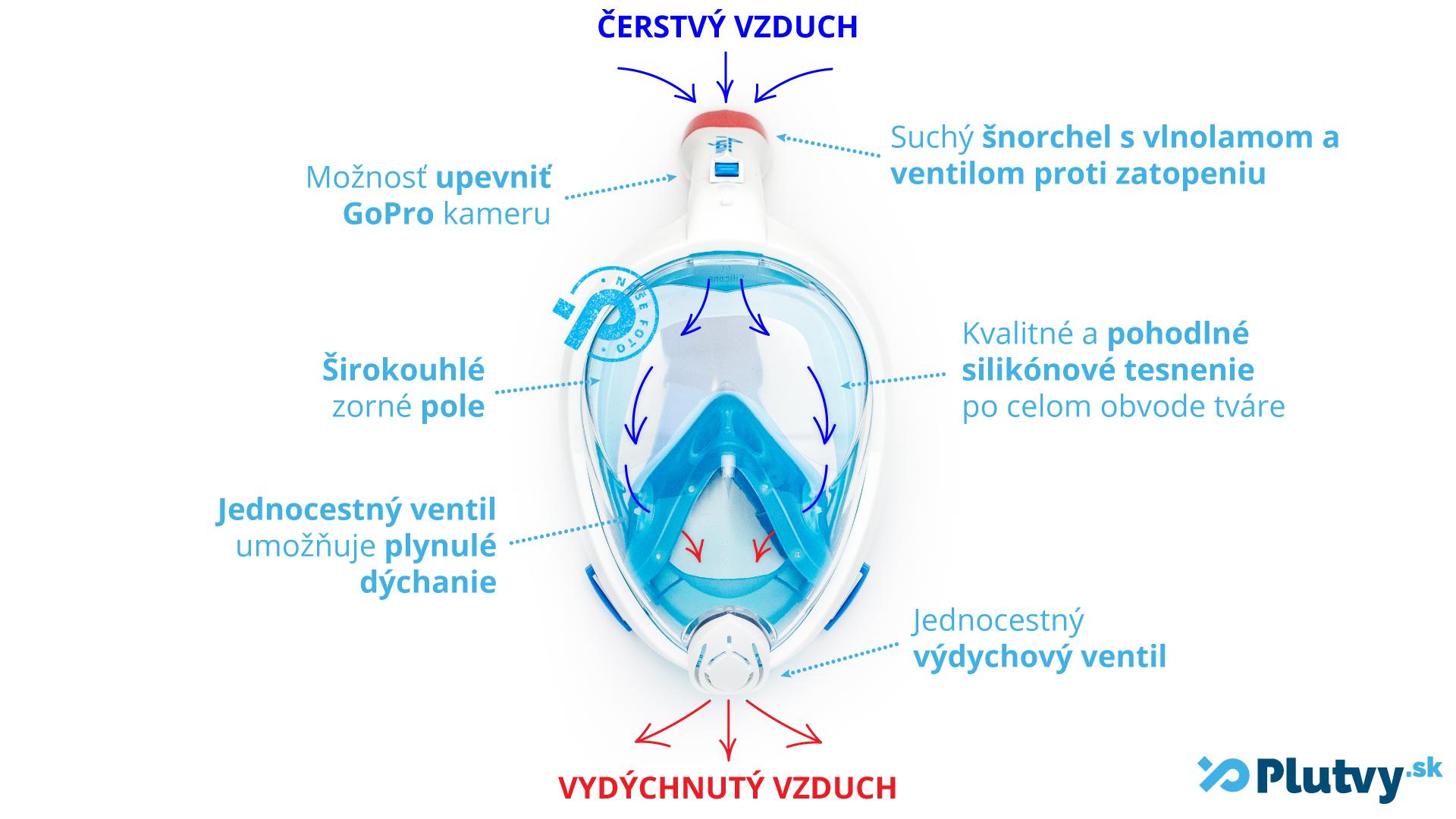 celotvarova-maska-agama-na-snorchlovanie-plutvy_sk