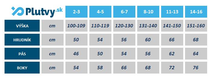 Veľkostná tabuľka rozmerov detského neoprénu Agama neom na e-shope plutvy.sk
