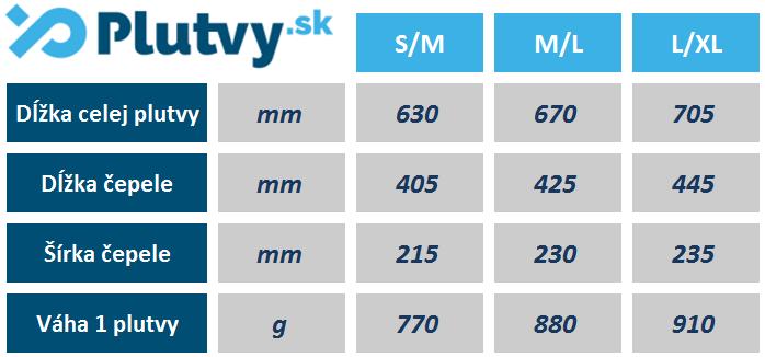 Tabuľka veľkosti plutiev Cressi Ara EBS od Plutvy.sk