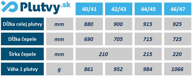 Tabuľka veľkosti freedivingových plutiev Cressi Gara 3000 LD od PLUTVY.sk