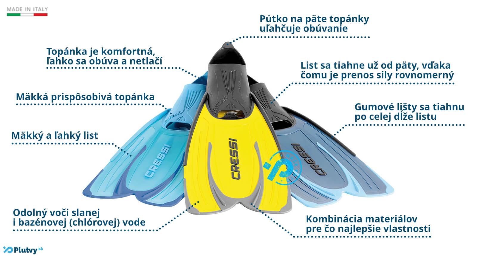 plutvy na šnorchlovanie Cressi Agua, v e-shope Plutvy.sk