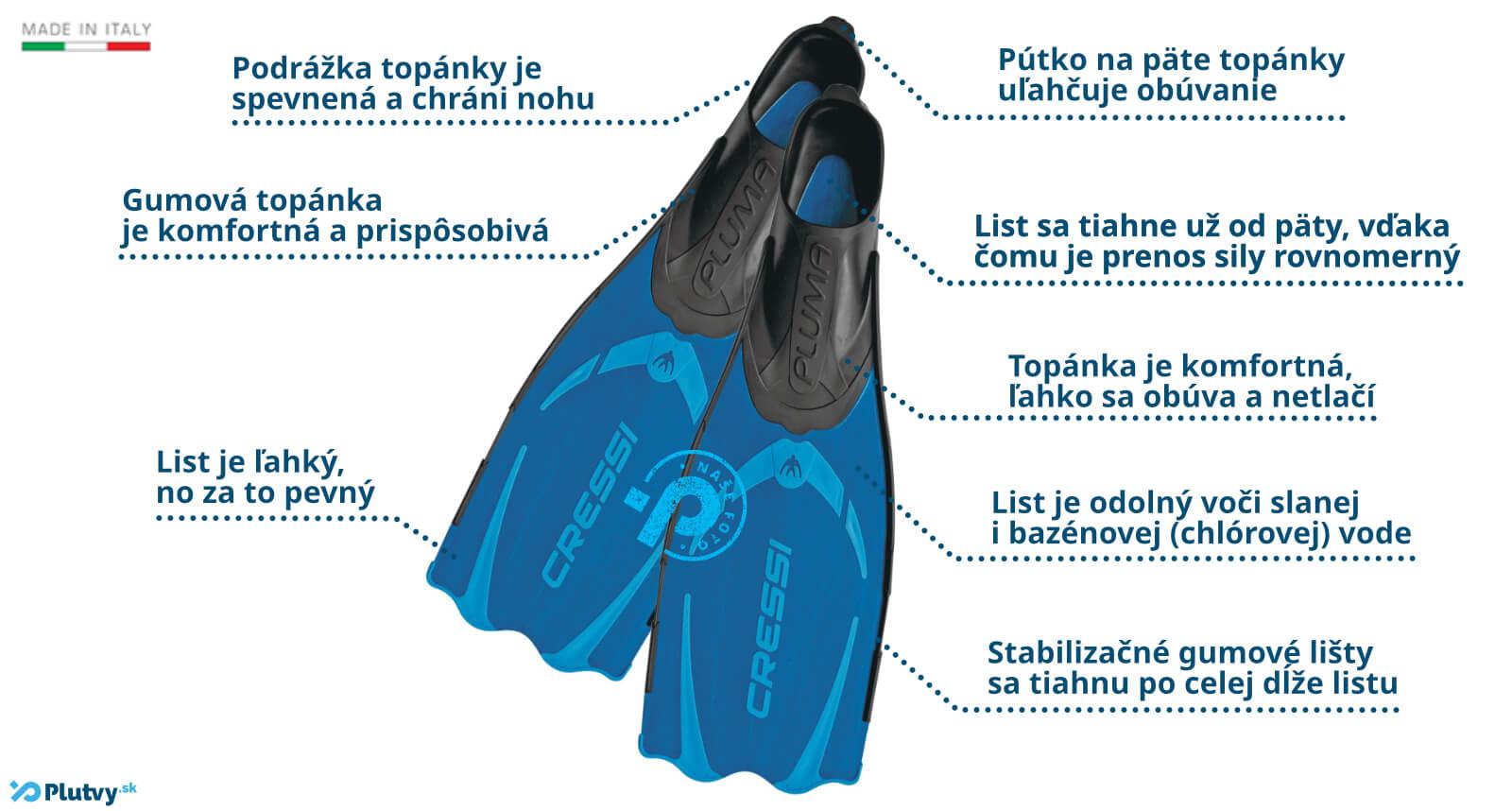 dovolenkové plutvy na šnorchlovanie pre deti, v Bratislave skladom