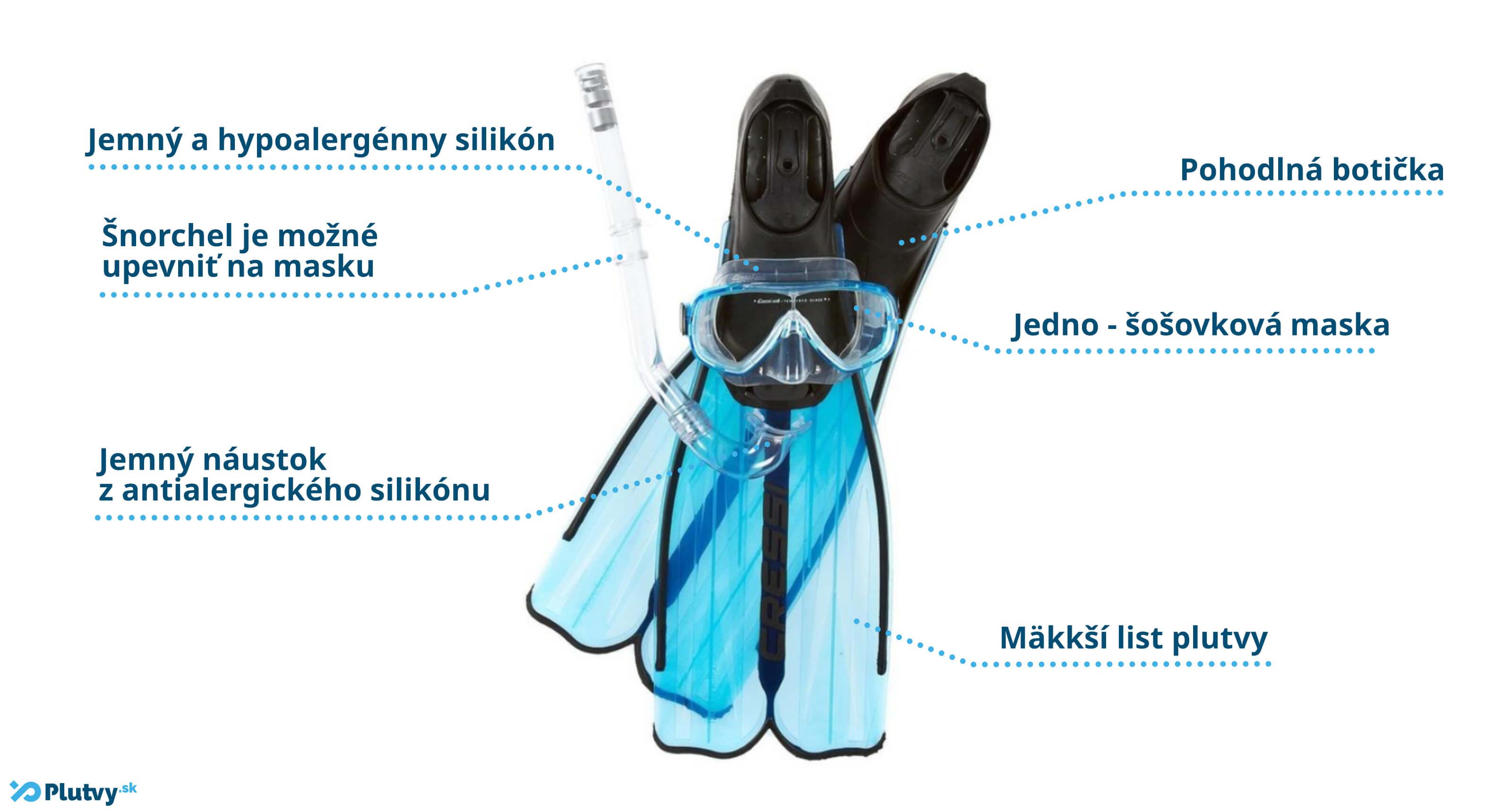 hlavne-vyhody-rondinella-bag-junior-snorchlovaci-set-plutvy-sk