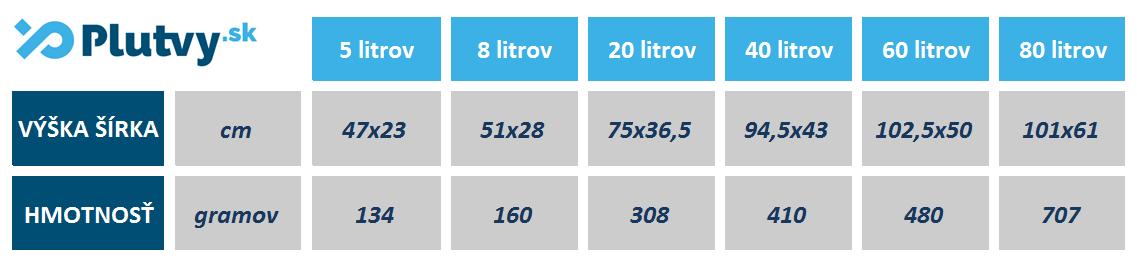 suchý vaka Hiko Scrim, veľkosti a rozmery - v obchode Plutvy.sk