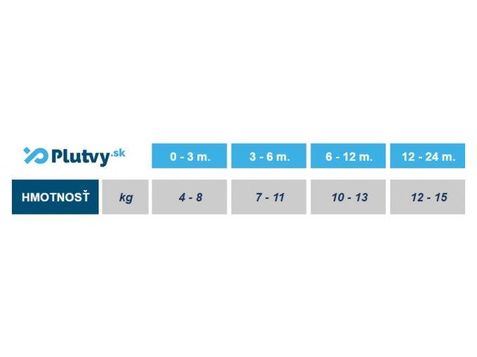 Neoprénové plavky pre deti Speedo Nappy