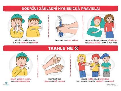 Správná hygiena Děti PMeduca