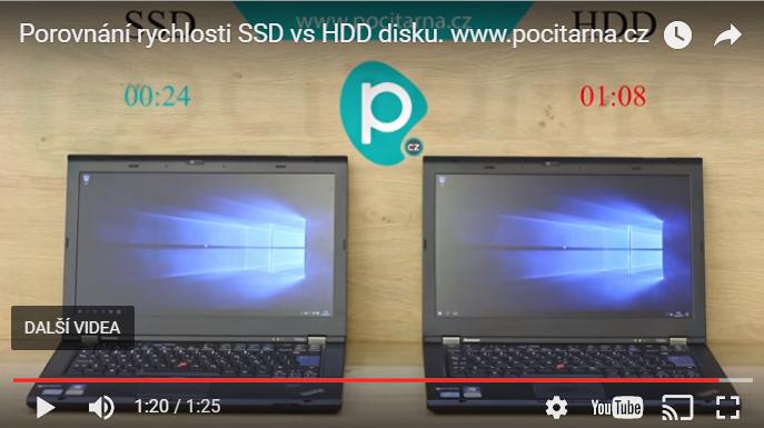 Rychlost disků: SSD vs HDD