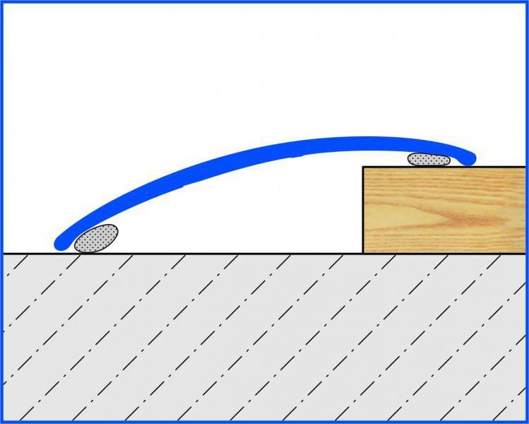 Přechodová lišta samolepící Dekor: Buk (20), Délka: 900 mm, Šířka: 40 mm