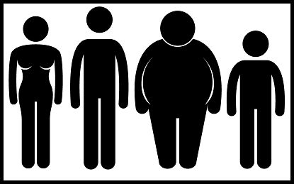 Normální a vyšší postava
