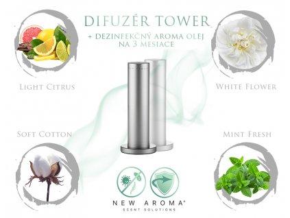 dizajnova sada difuzer silver dezinfekcny olej