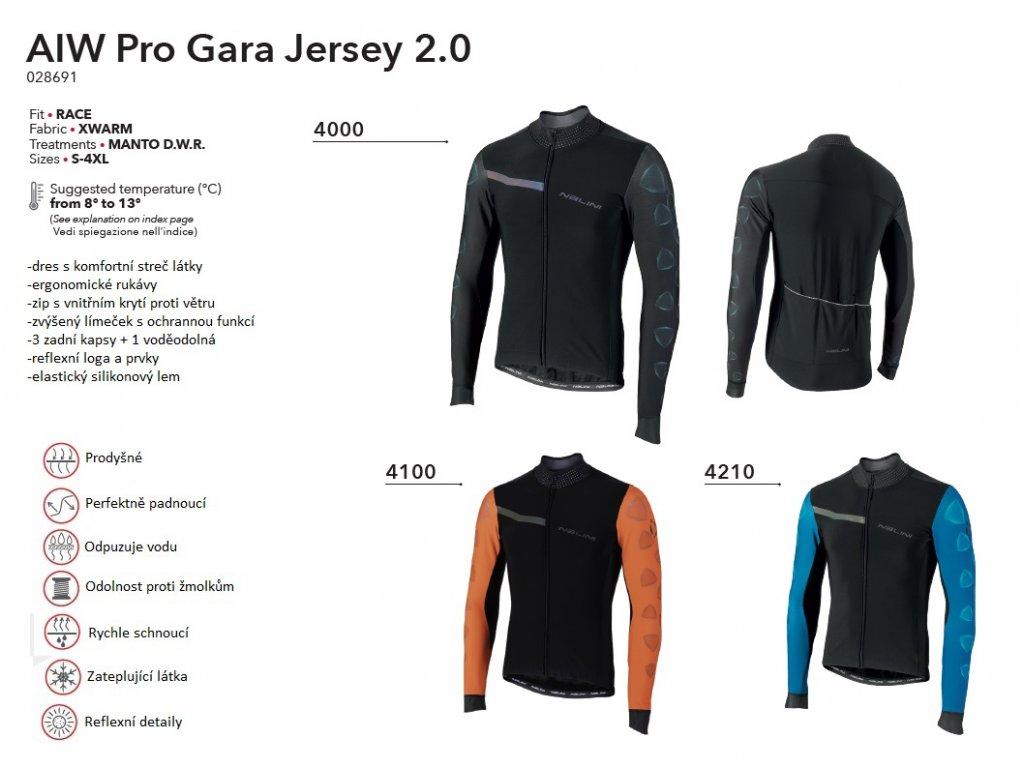 Dres AIW Pro Gara Jersey 2.0 - Black