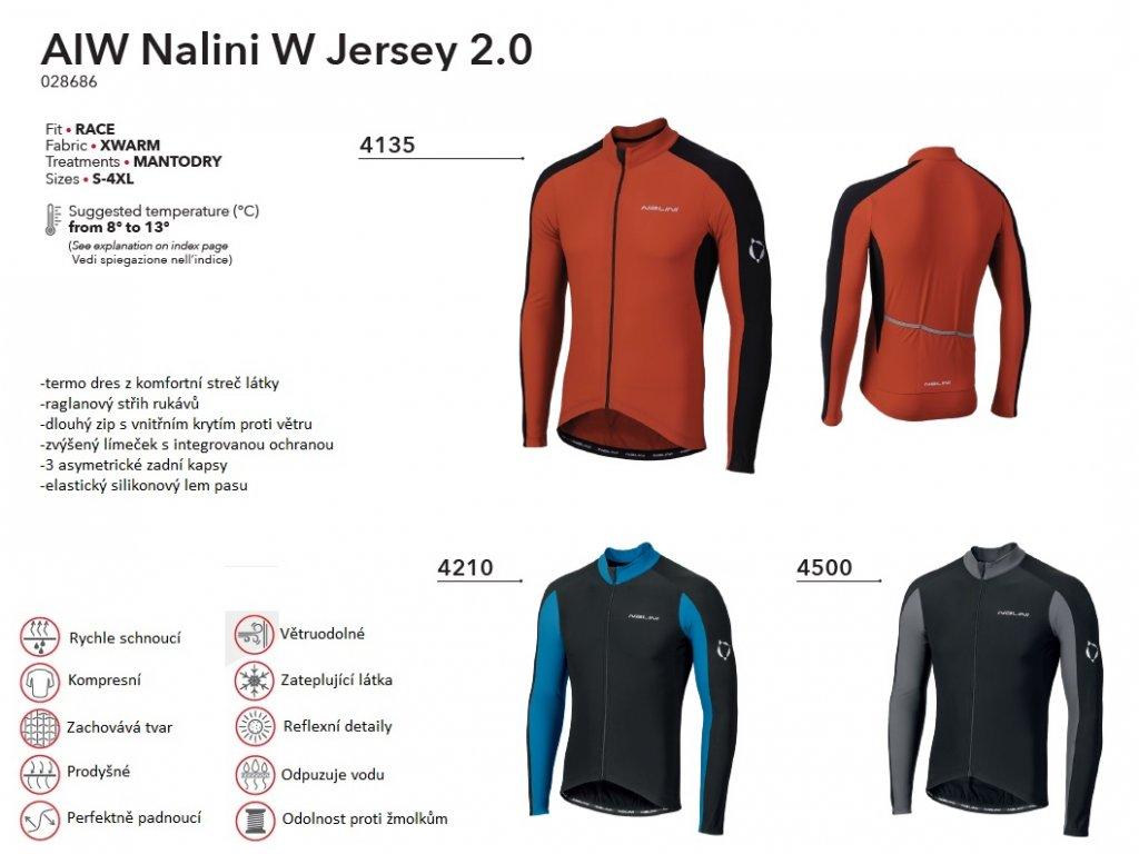 Dres AIW Nalini W Jersey 2.0 - Grey