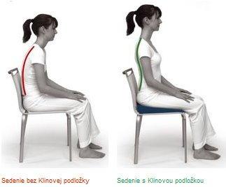 Bolesti chrbtice, skolióza, hernia disku
