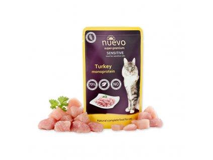 ncp turkey CAT