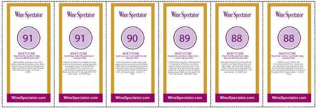 wine_spec_ratings