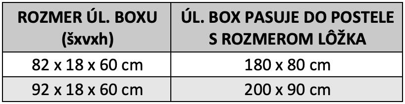 Rozmer-Box-Junior
