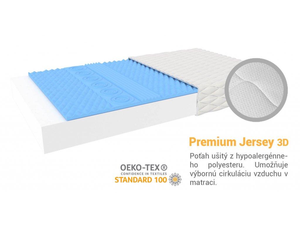 Masážny matrac Brave s HR penou 200x160